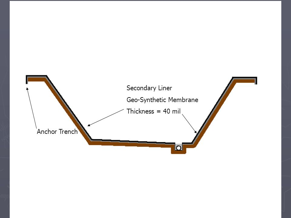 Secondary Liner Geo-Synthetic Membrane Thickness = 40 mil Anchor Trench
