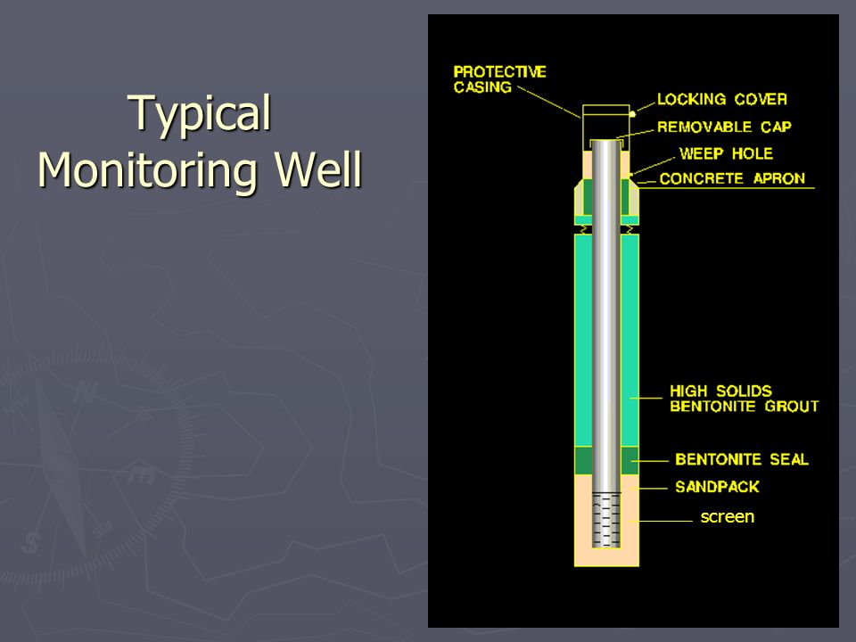 Typical Monitoring Well