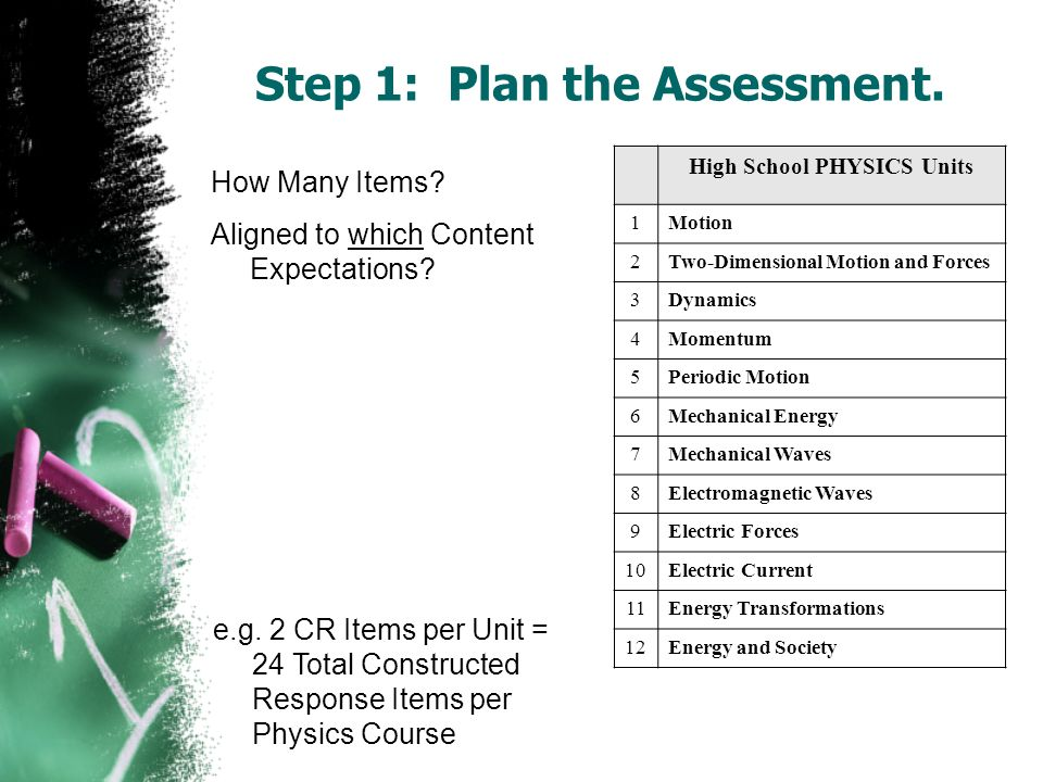 Step 1: Plan the Assessment.