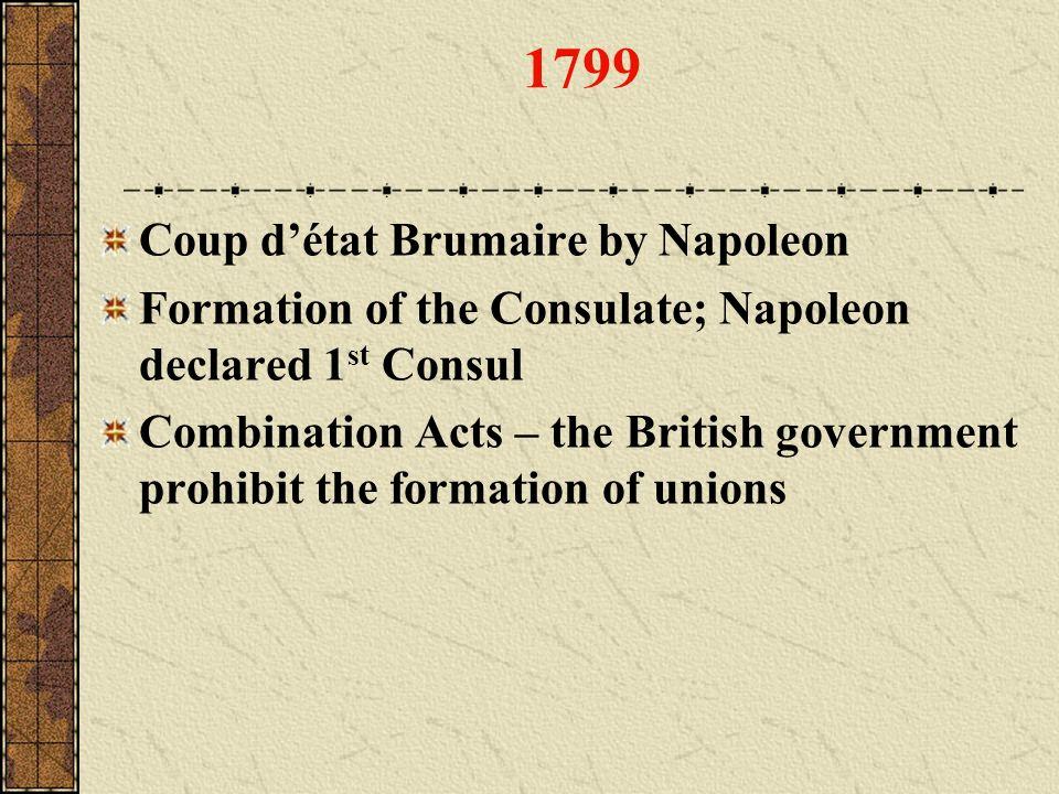 1799 Coup d'état Brumaire by Napoleon
