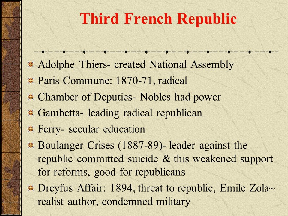 Third French Republic Adolphe Thiers- created National Assembly