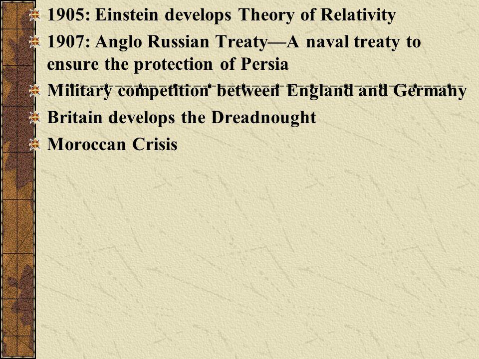 1905: Einstein develops Theory of Relativity