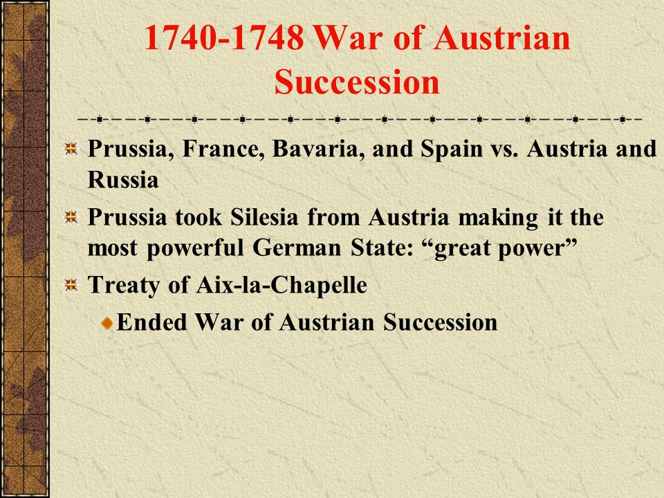 1740-1748 War of Austrian Succession