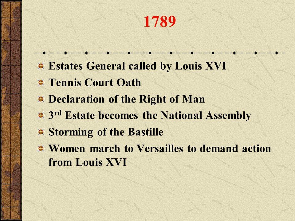 1789 Estates General called by Louis XVI Tennis Court Oath