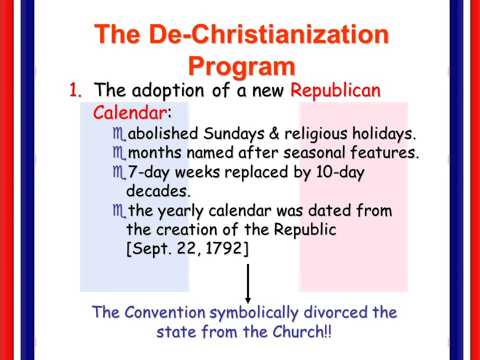 The De-Christianization Program