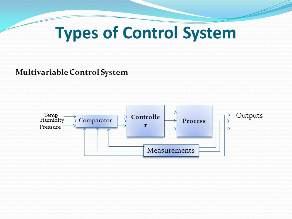 Formal Email as well Centrifugal governor moreover Industrial Control System furthermore Details in addition Feed Rate Basics. on what are some examples of open loop system