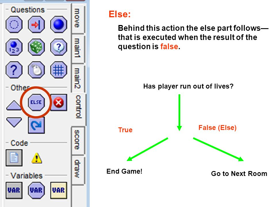 Else: Behind this action the else part follows—that is executed when the result of the question is false.