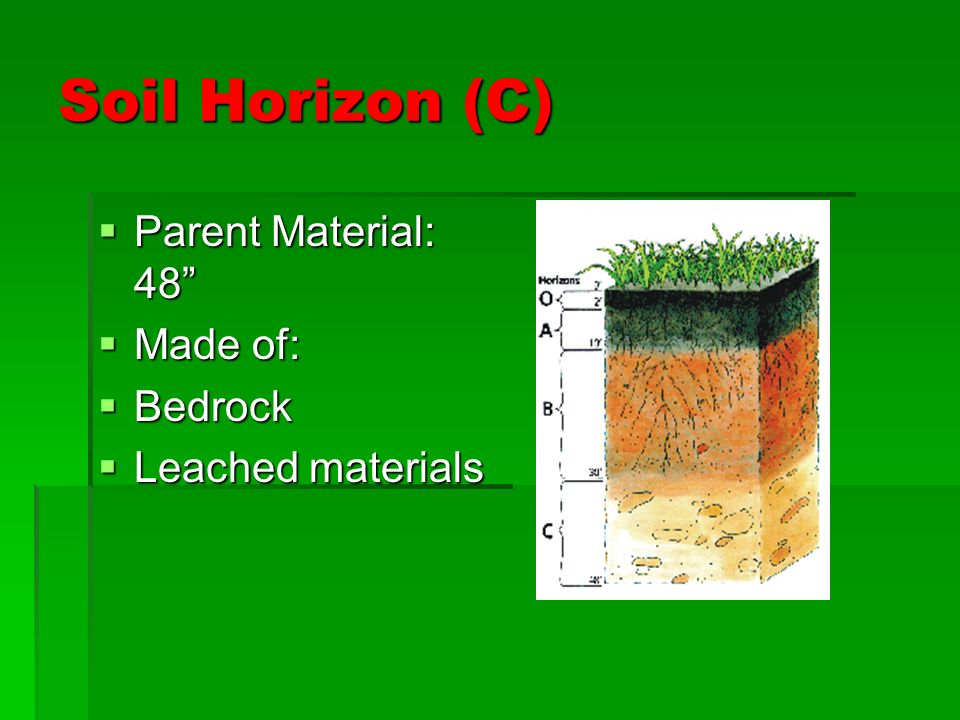 Media and soils chapter ppt video online download for Soil is composed of