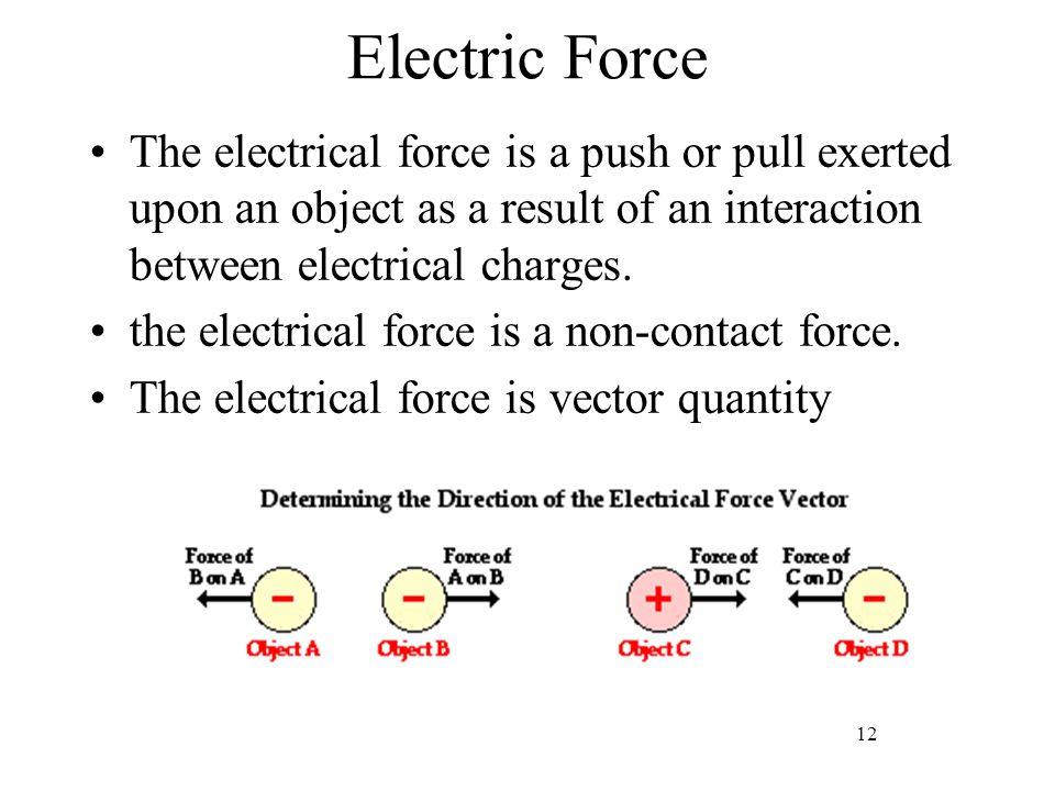 Electric Force The electrical force is a push or pull exerted upon an object as a result of an interaction between electrical charges.