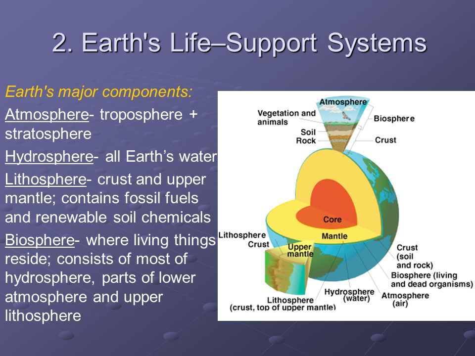 Important Diagrams From Earth39s Interior Power Point Presentation