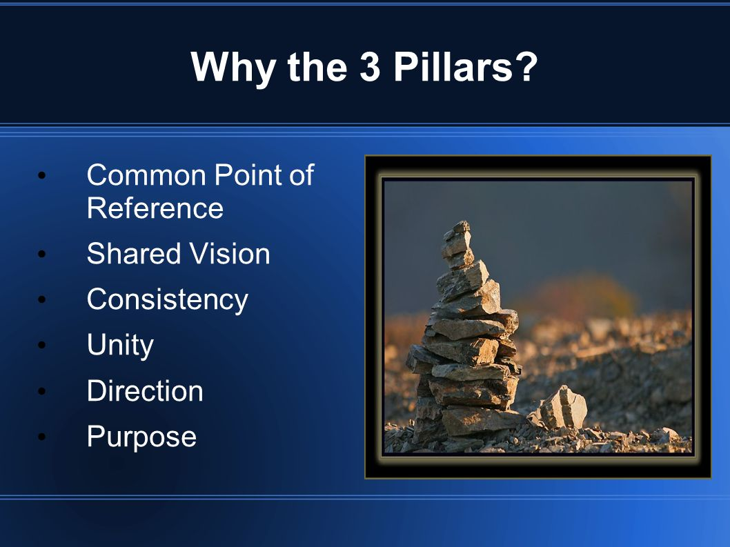 Why the 3 Pillars Common Point of Reference Shared Vision Consistency