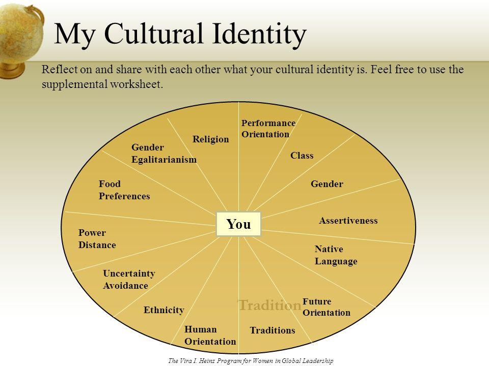 my culture is my own Essay: my culture posted on february 7, 2003 but also because i have done a great deal of research and thinking on my own and feel that this is the best perspective.