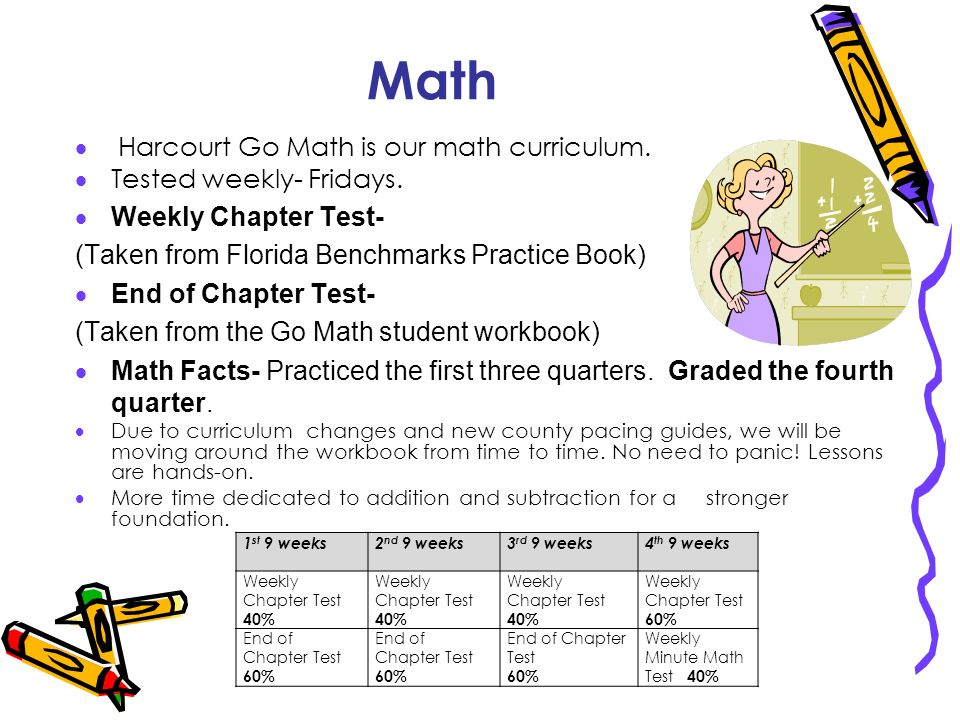 Math Harcourt Go Math is our math curriculum. Tested weekly- Fridays.