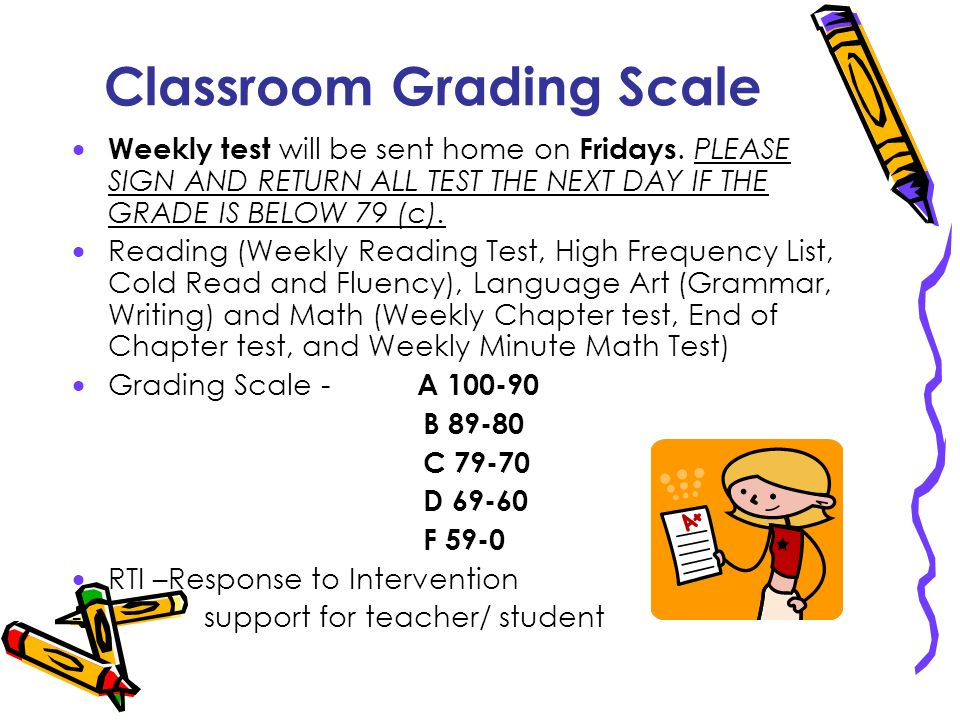 Classroom Grading Scale