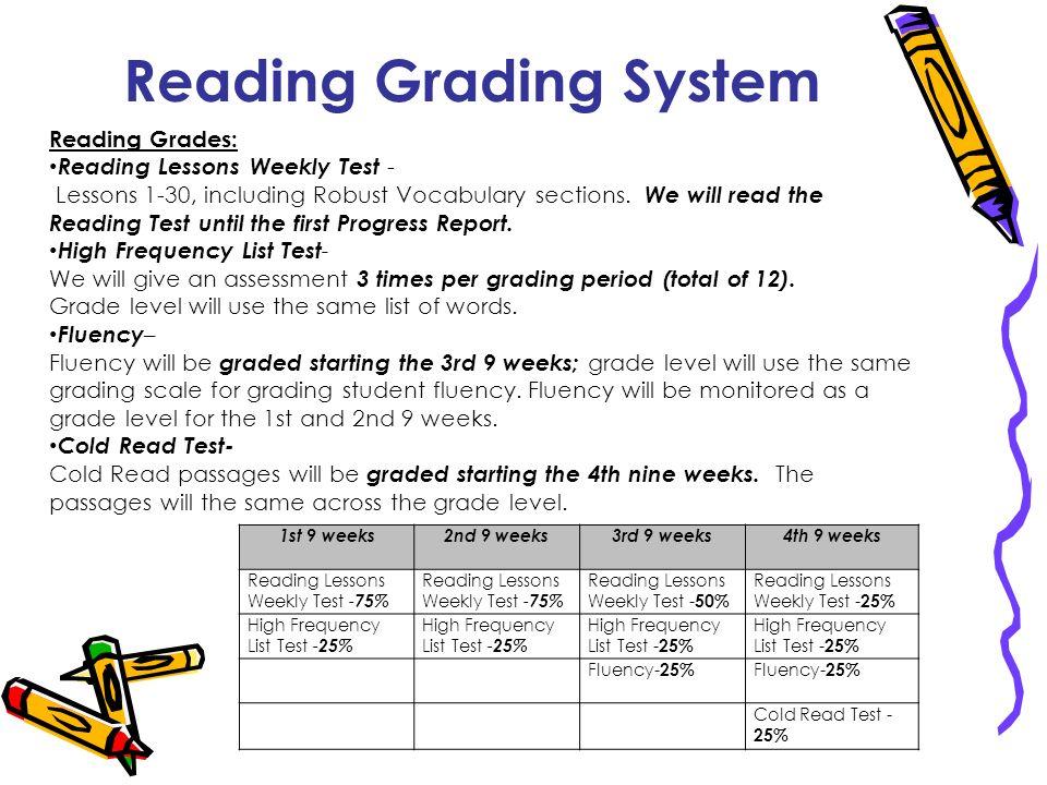 Reading Grading System