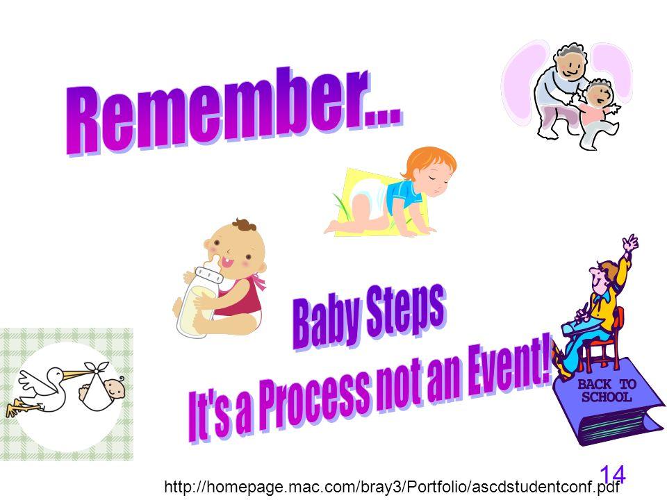 It s a Process not an Event!