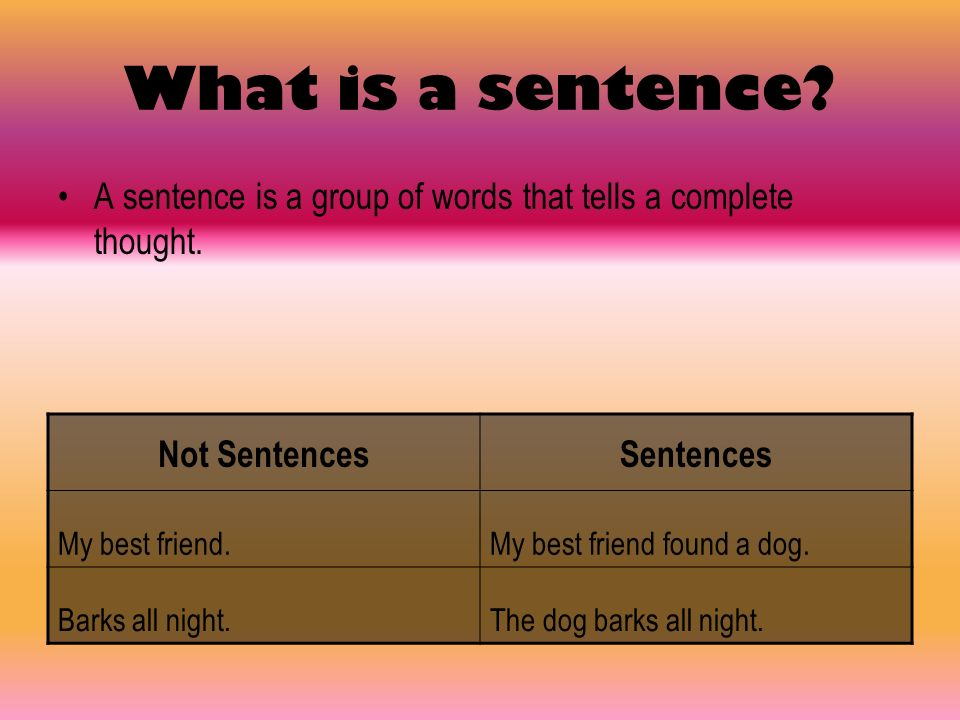 What is a sentence A sentence is a group of words that tells a complete thought. Not Sentences. Sentences.
