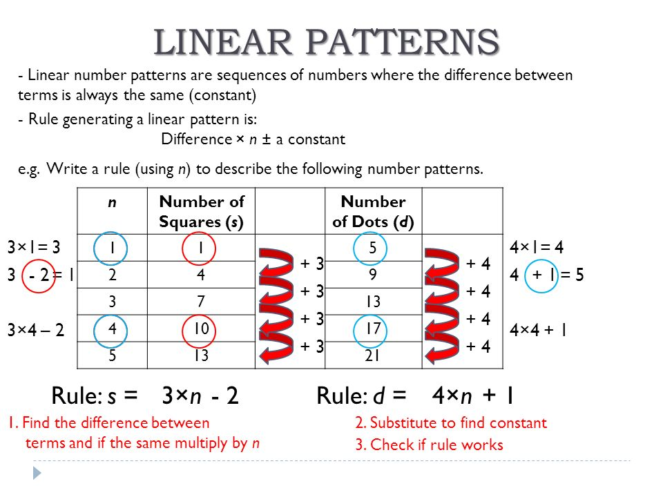 how to find the difference between 2 numbers