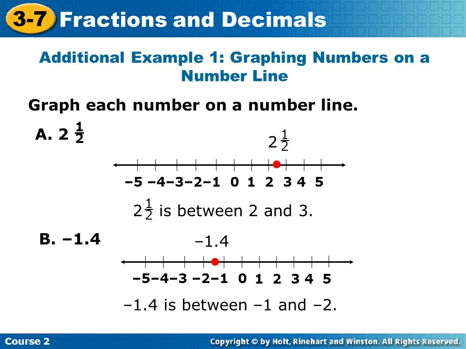 how to find rational numbers between 0 and 1