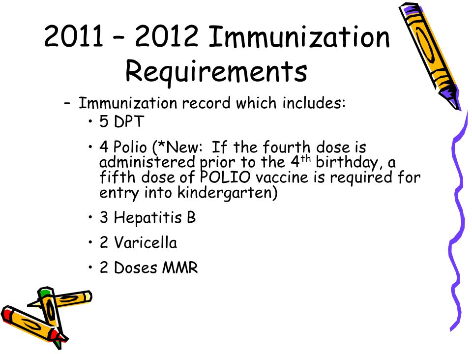 2011 – 2012 Immunization Requirements