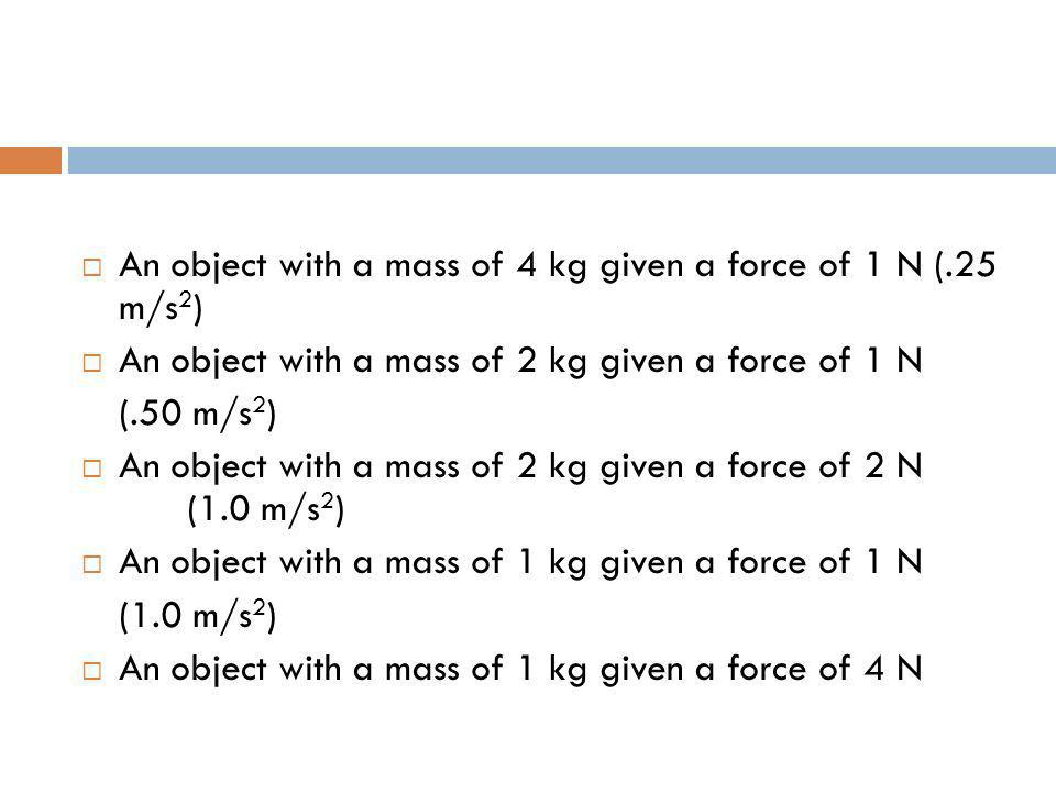 An object with a mass of 4 kg given a force of 1 N (.25 m/s2)