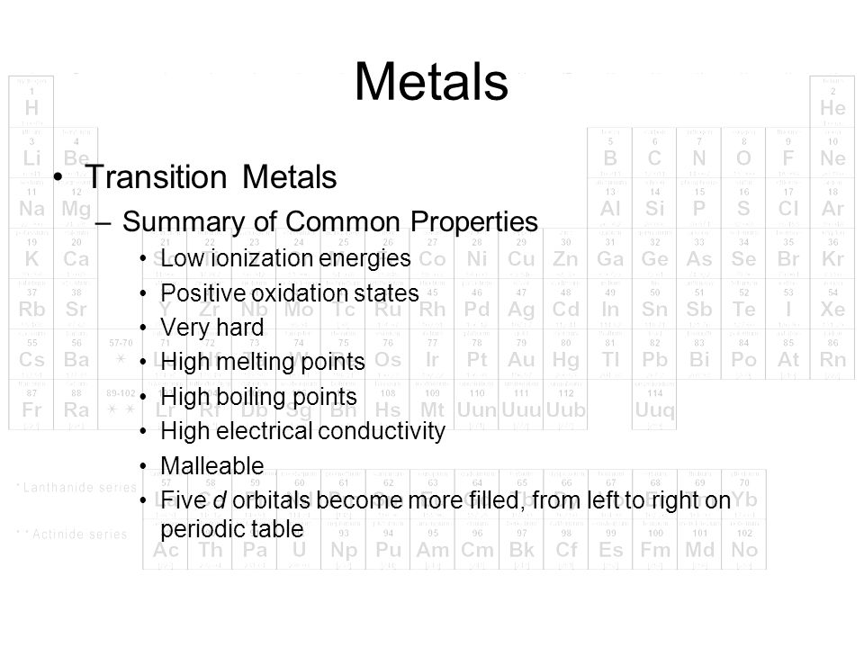Periodic table properties of transition metals on the periodic periodic table properties of transition metals on the periodic table the periodic table urtaz Choice Image
