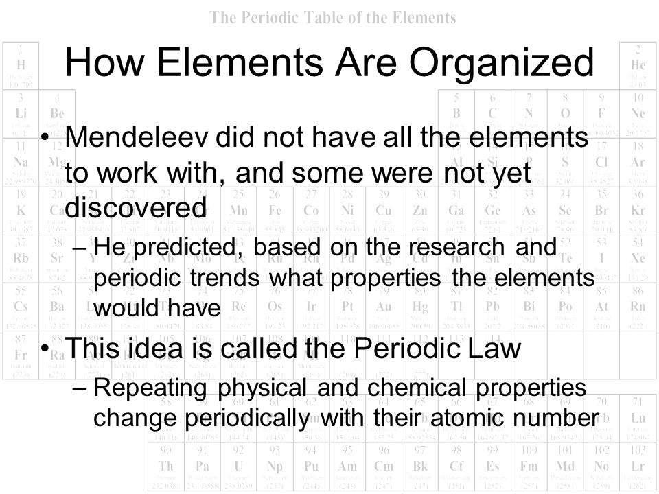 How Elements Are Organized