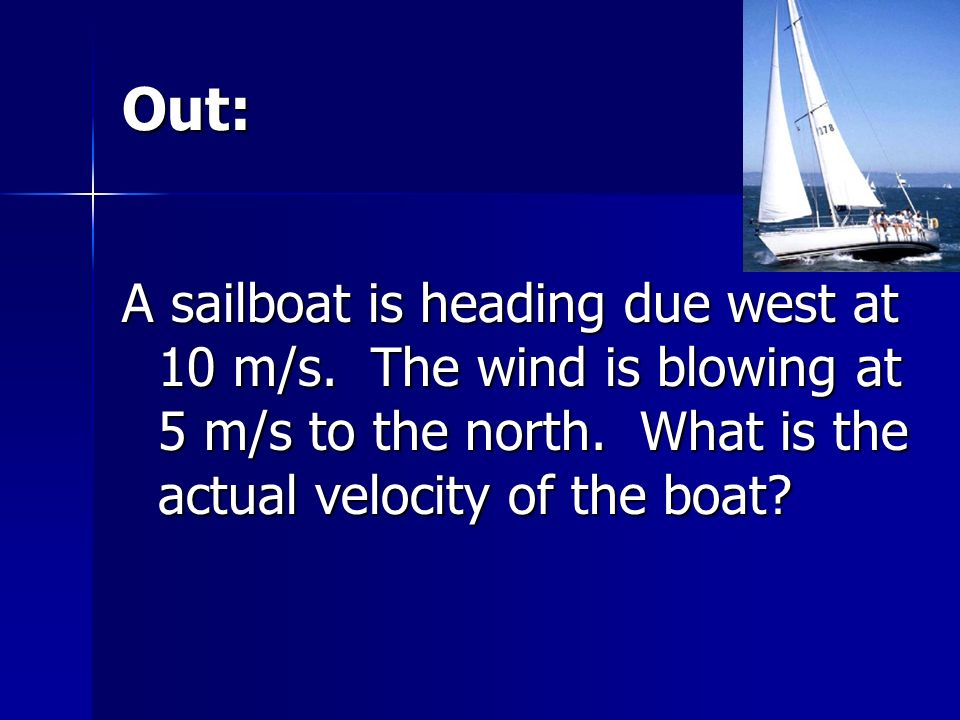 Out: A sailboat is heading due west at 10 m/s. The wind is blowing at 5 m/s to the north.