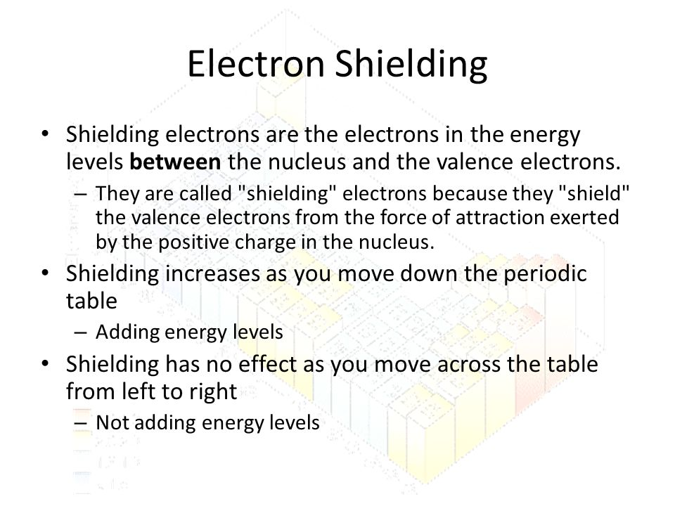 Trends in the periodic table ppt video online download electron shielding shielding electrons are the electrons in the energy levels between the nucleus and the urtaz Image collections