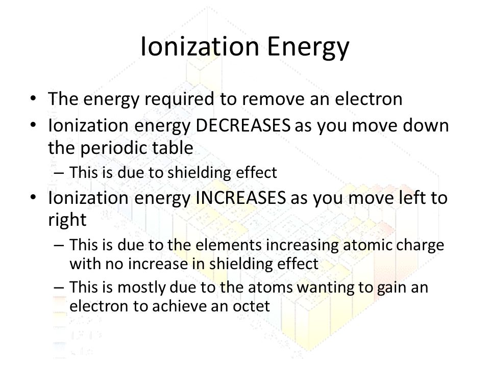 Ionization Energy The energy required to remove an electron