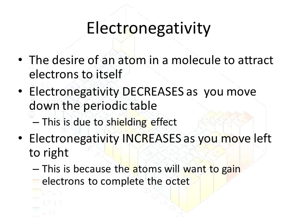 Electronegativity The desire of an atom in a molecule to attract electrons to itself.
