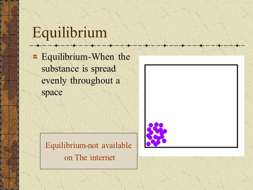 Equilibrium-not available