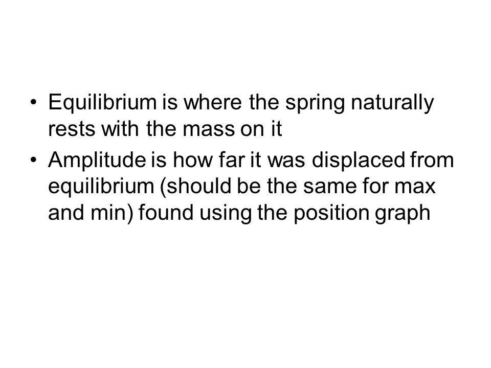 Equilibrium is where the spring naturally rests with the mass on it