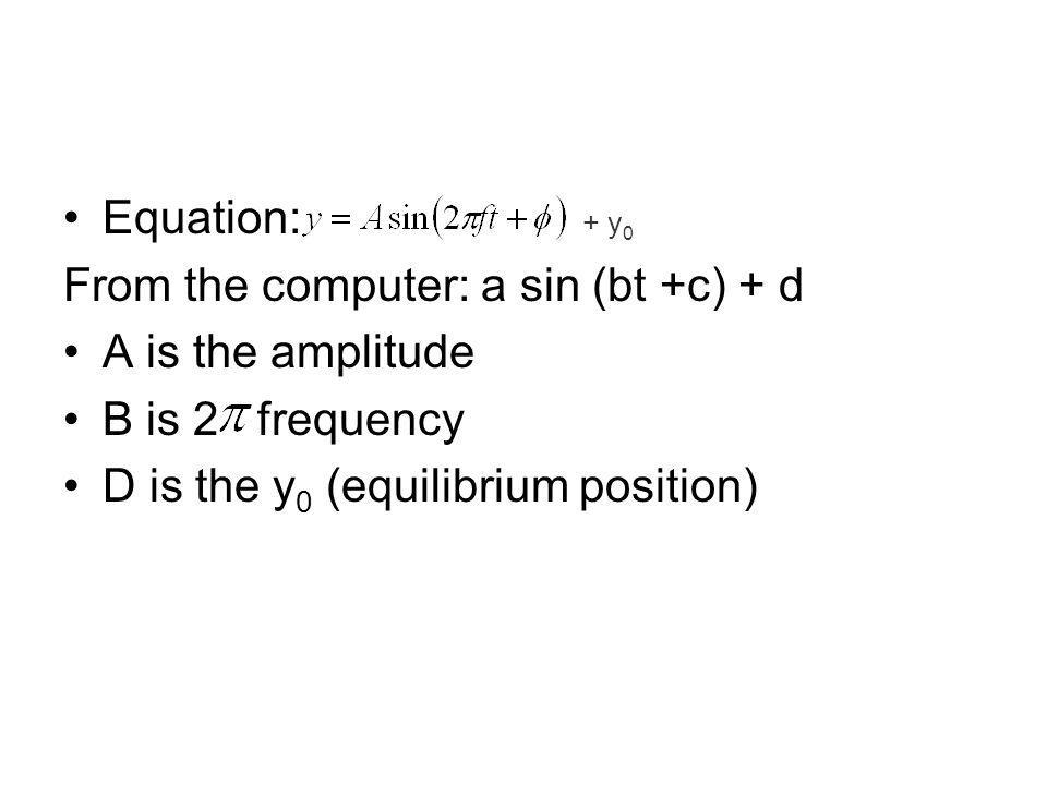 Equation: + y0 From the computer: a sin (bt +c) + d. A is the amplitude. B is 2 frequency.