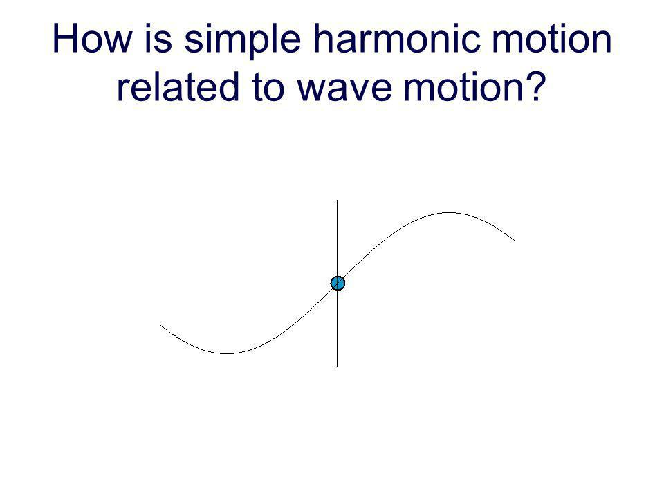 How is simple harmonic motion related to wave motion