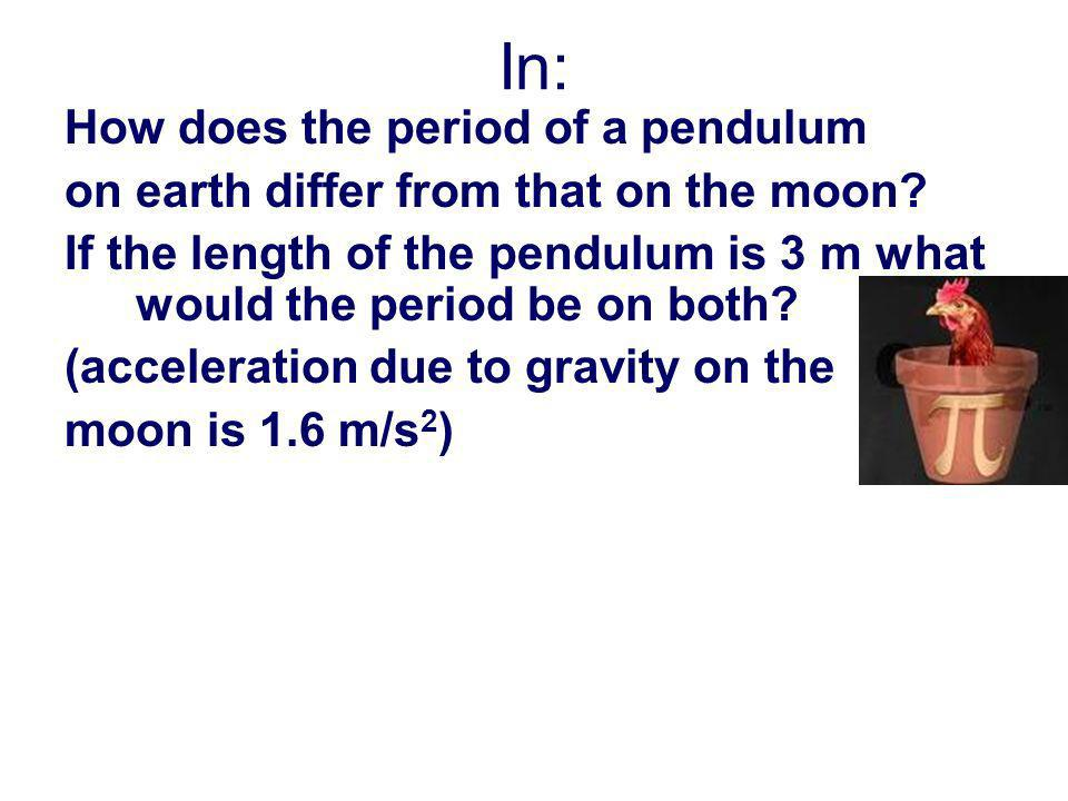 In: How does the period of a pendulum