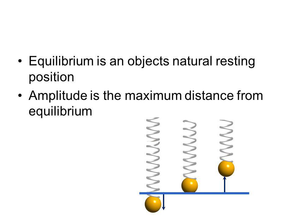 Equilibrium is an objects natural resting position