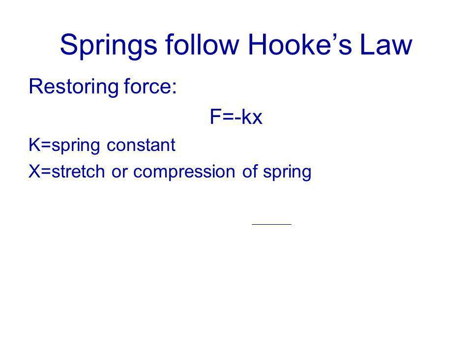 Springs follow Hooke's Law