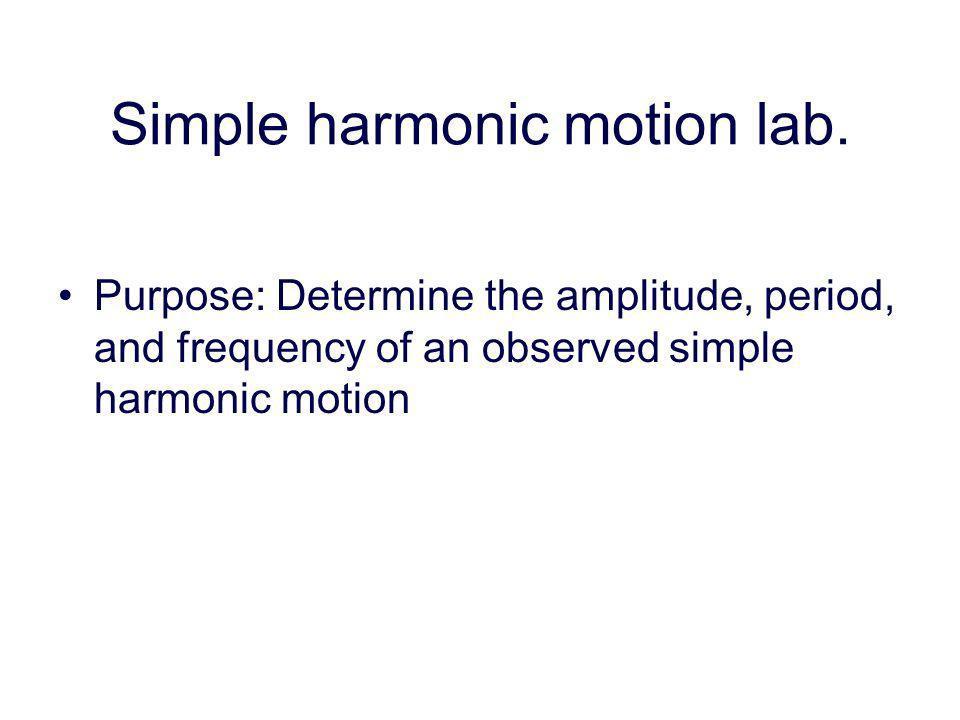 Simple harmonic motion lab.