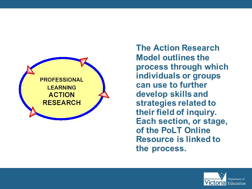 The Action Research Model outlines the process through which individuals or groups can use to further develop skills and strategies related to their field of inquiry. Each section, or stage, of the PoLT Online Resource is linked to the process.