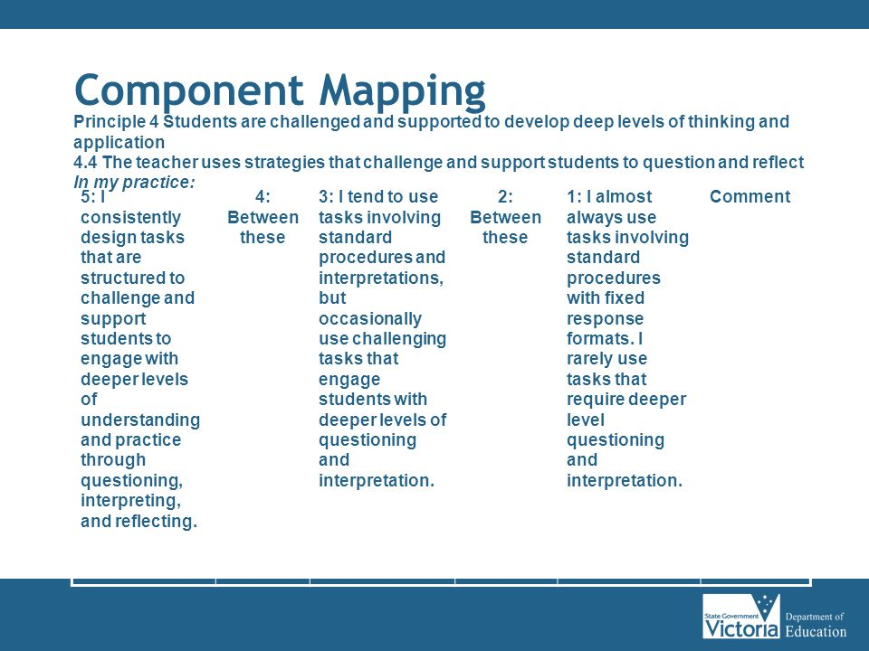 Component Mapping