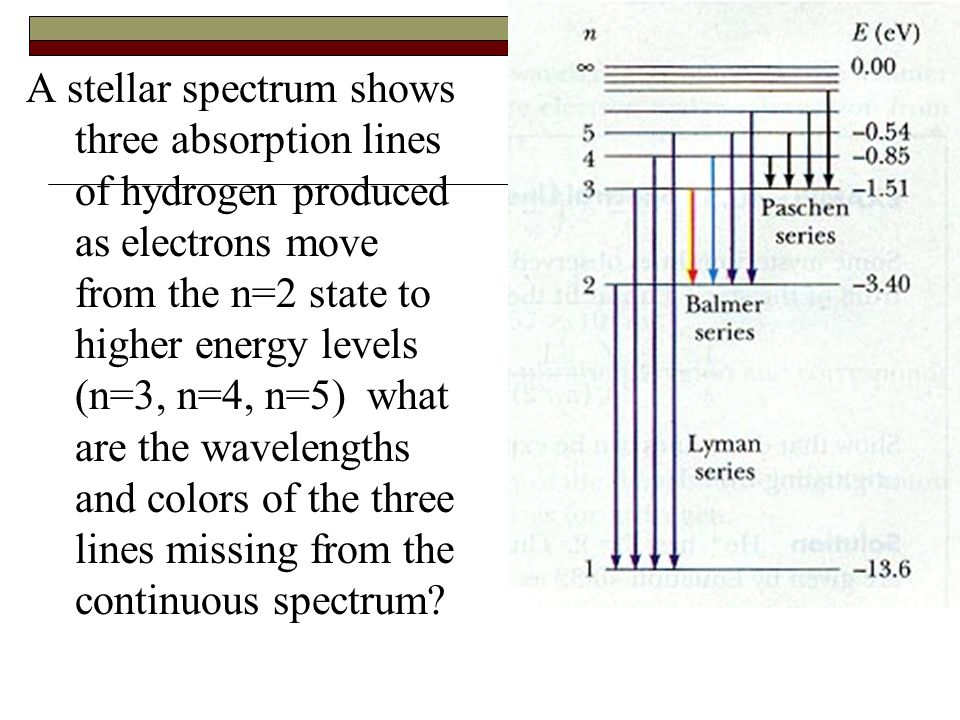 A stellar spectrum shows three absorption lines of hydrogen produced as electrons move from the n=2 state to higher energy levels (n=3, n=4, n=5) what are the wavelengths and colors of the three lines missing from the continuous spectrum