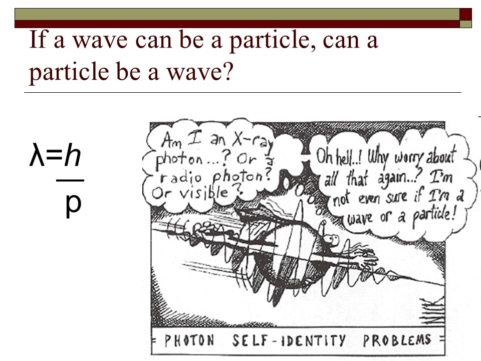 If a wave can be a particle, can a particle be a wave
