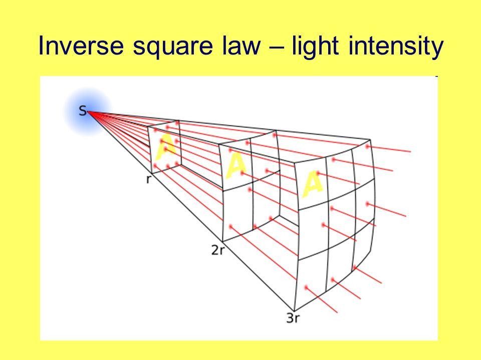 Inverse square law – light intensity