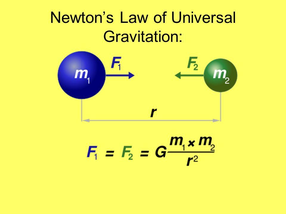 Newton's Law of Universal Gravitation: