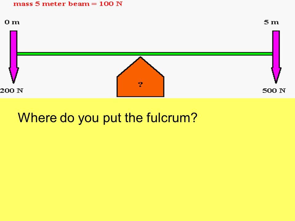 Where do you put the fulcrum