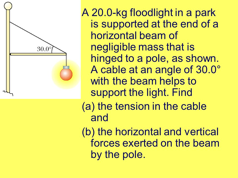 A 20.0-kg floodlight in a park is supported at the end of a horizontal beam of negligible mass that is hinged to a pole, as shown. A cable at an angle of 30.0° with the beam helps to support the light. Find