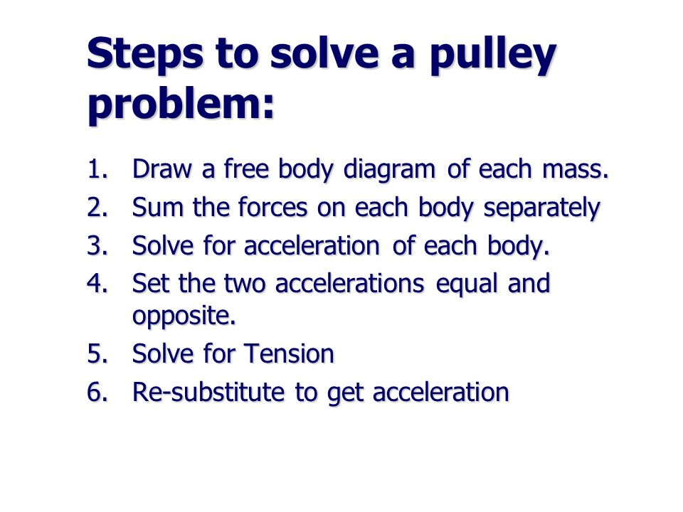Steps to solve a pulley problem: