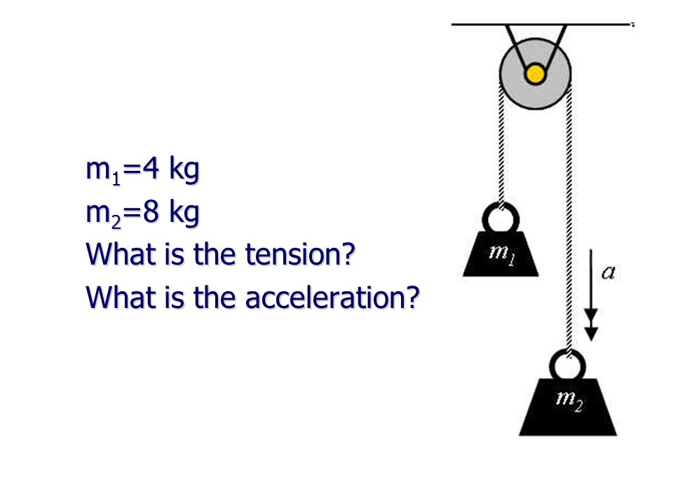 m1=4 kg m2=8 kg What is the tension What is the acceleration