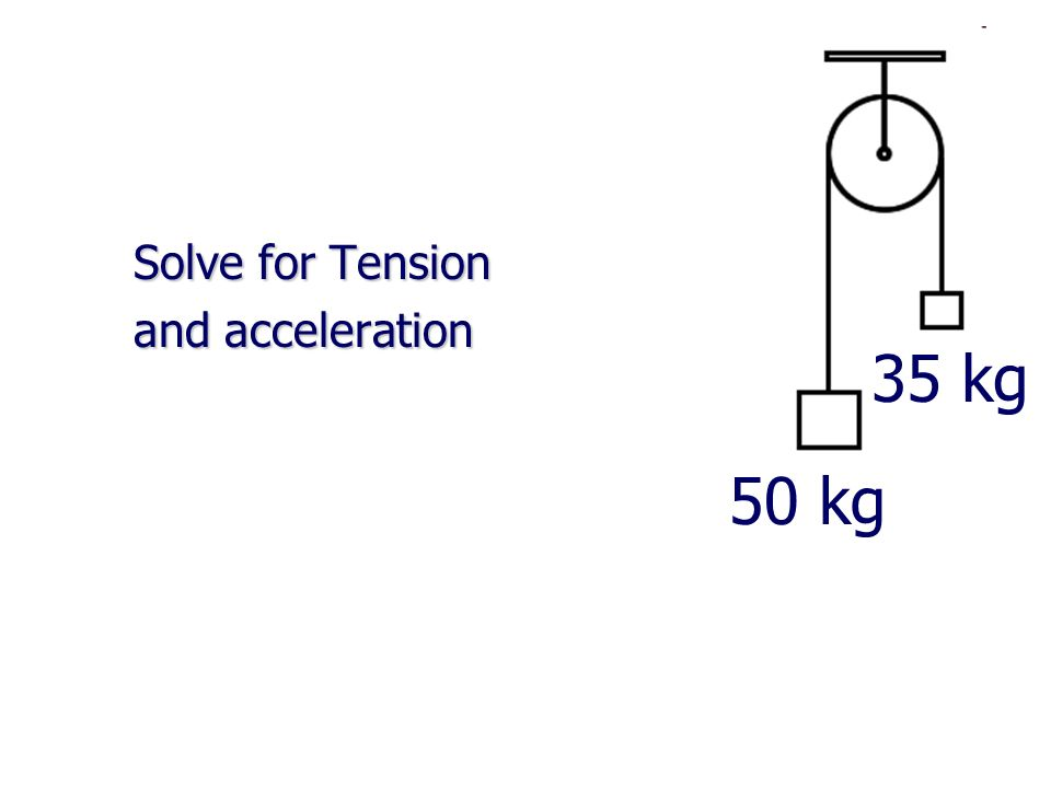 Solve for Tension and acceleration 35 kg 50 kg